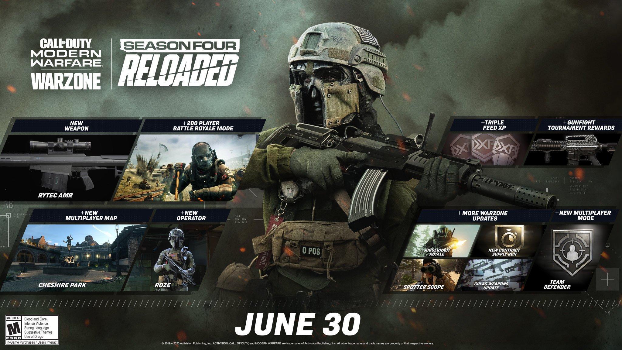 Call of Duty Warzone prináša update 200 hráčov