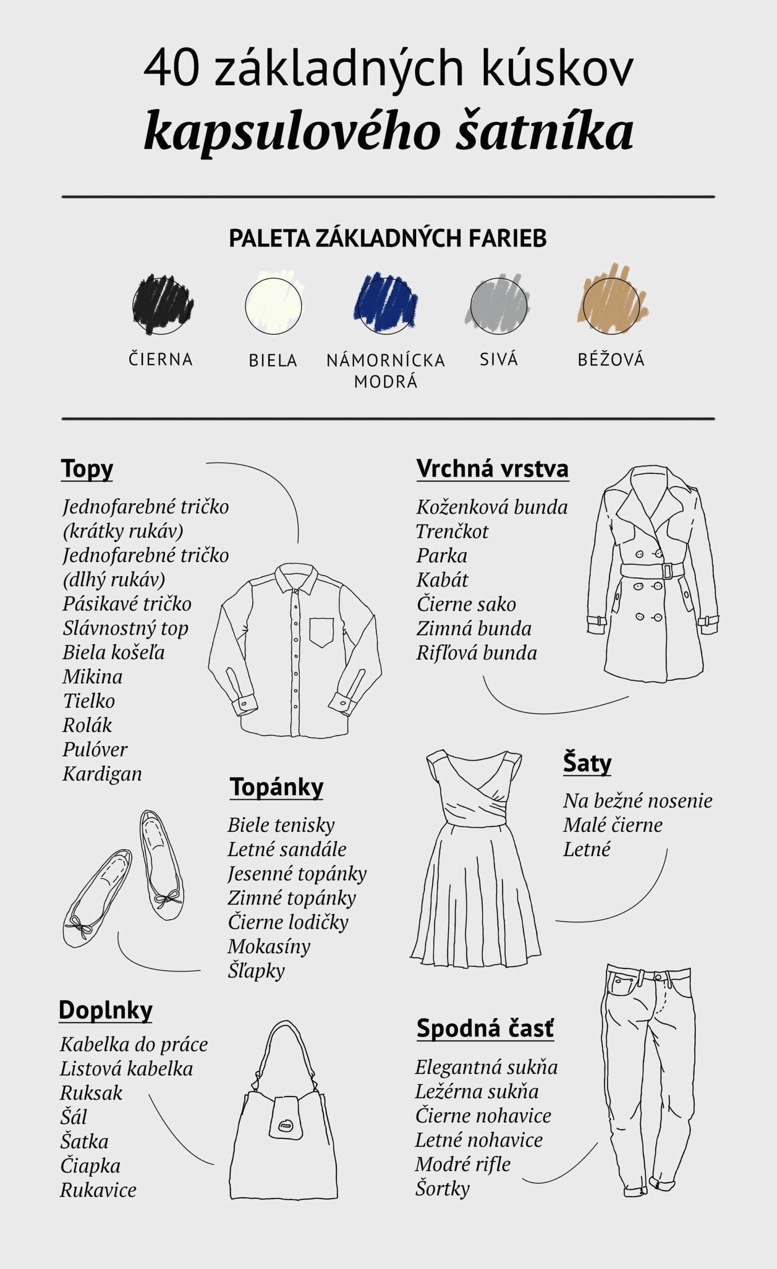 kapsulový šatník tipy