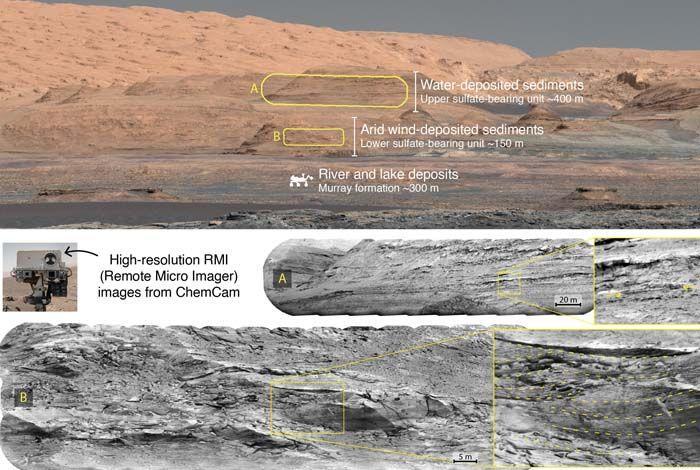 Mars prichádzal o vodu